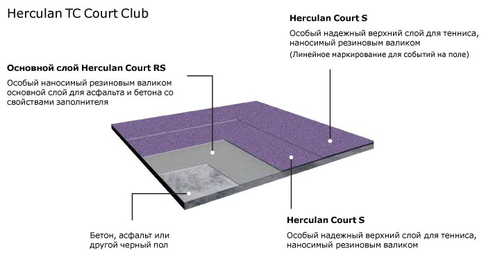 Herculan TC Court Club